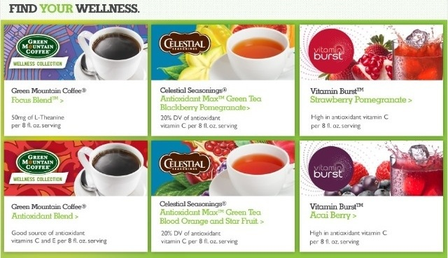 Wellness Collection K-Cup Packs